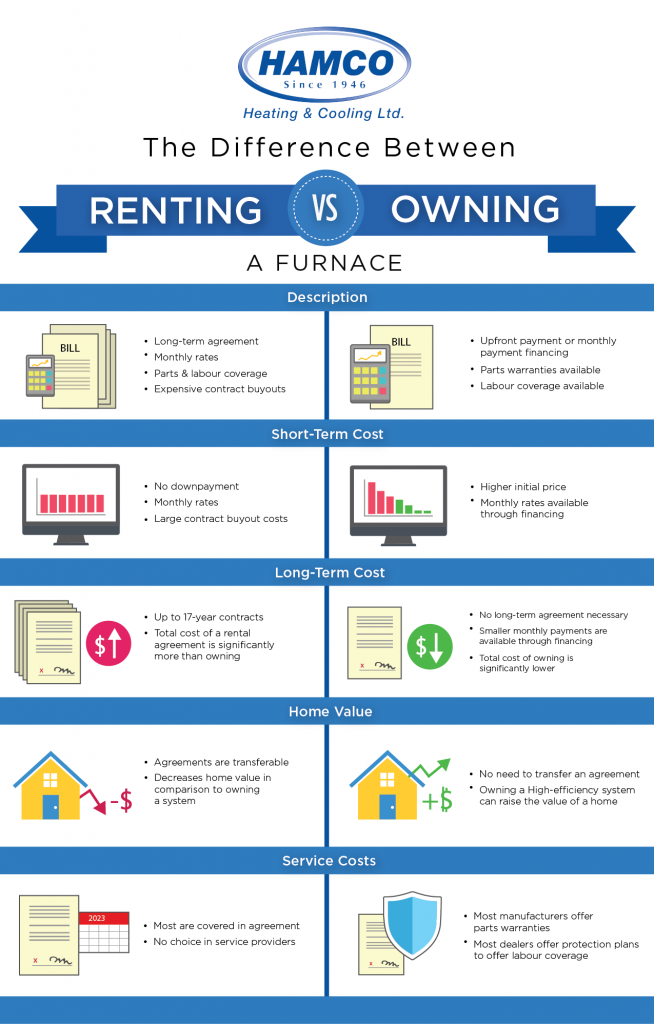 renting vs buying a house essay · research essay sample on real estate agent long term goals custom essay writing home buying renting advantages.